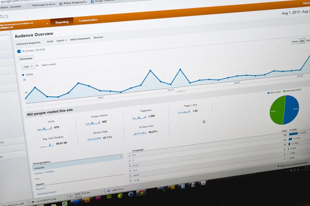 Sammeln und Analysieren von Daten