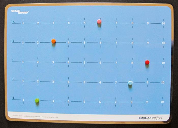 «Zwischen 1 und 10: Wie zufrieden sind Sie mit Ihrer Arbeit?»  – Skalierungsfragen sind ein häufig eingesetztes Coaching-Instrument. Im Bild: Skaleboard der Firma «Solutionsurfers». (Bild: Anna Zbinden Lüthi)