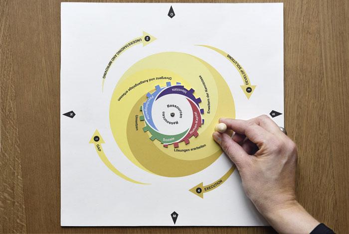 Das Guide-Modell auf dem Beratungstisch dient zur Orientierung und schafft Transparenz. (Bild: BSL Oberwallis)
