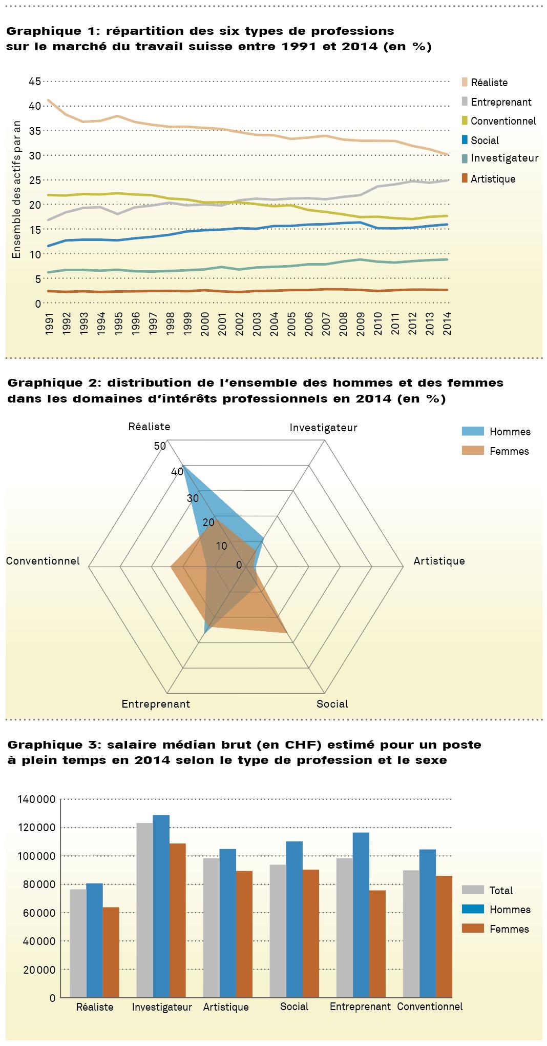 Source: Ghetta, A. et al. (2018)