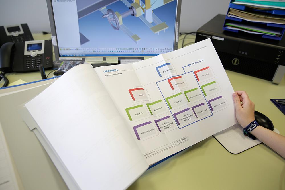 Etablissement de la documentation